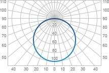 diagram_cosine