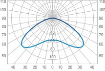 semi_wide_diagram